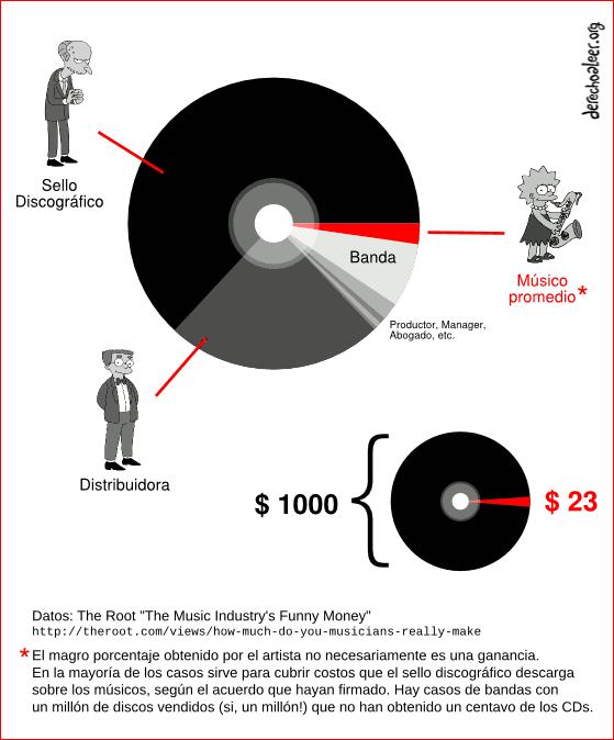 disco_negro